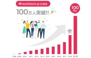 audiobook.jp100万人