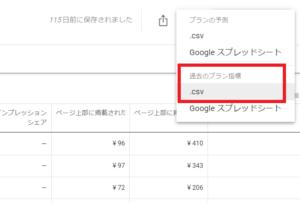 Google広告のキーワードプランナーの使い方